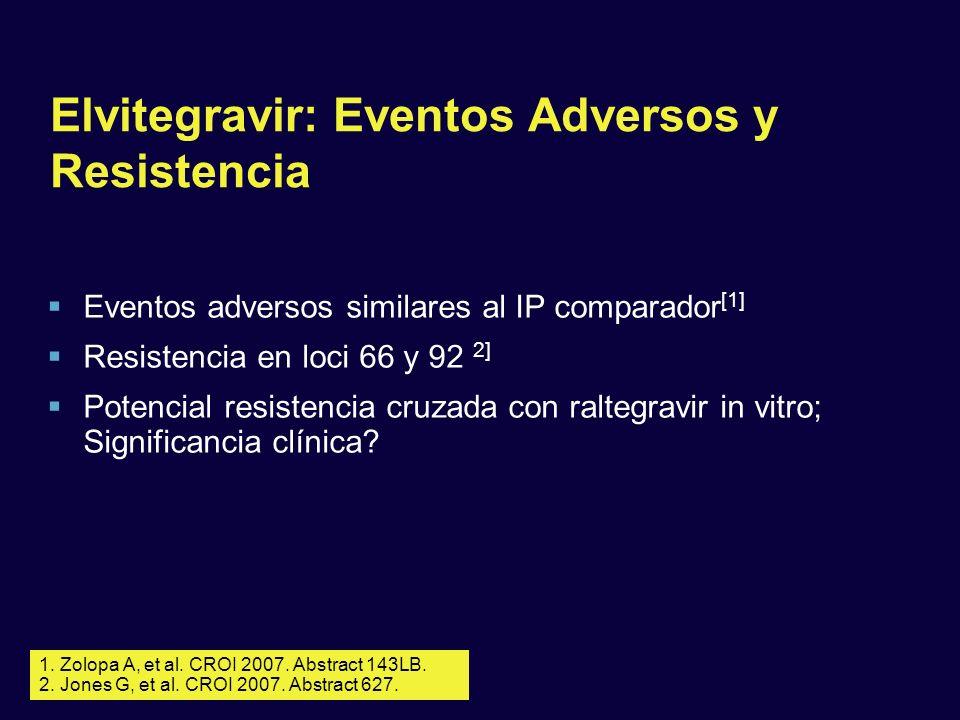 Elvitegravir: Eventos Adversos y Resistencia