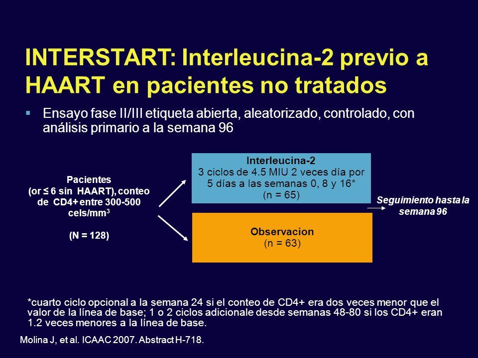 INTERSTART: Interleucina-2 previo a HAART en pacientes no tratados