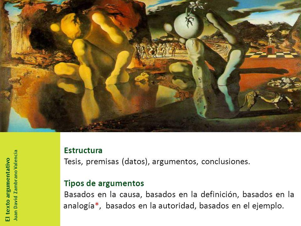 Estructura Tesis, premisas (datos), argumentos, conclusiones