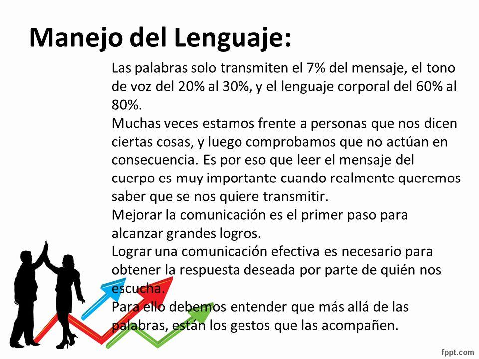Manejo del Lenguaje: Las palabras solo transmiten el 7% del mensaje, el tono de voz del 20% al 30%, y el lenguaje corporal del 60% al 80%.