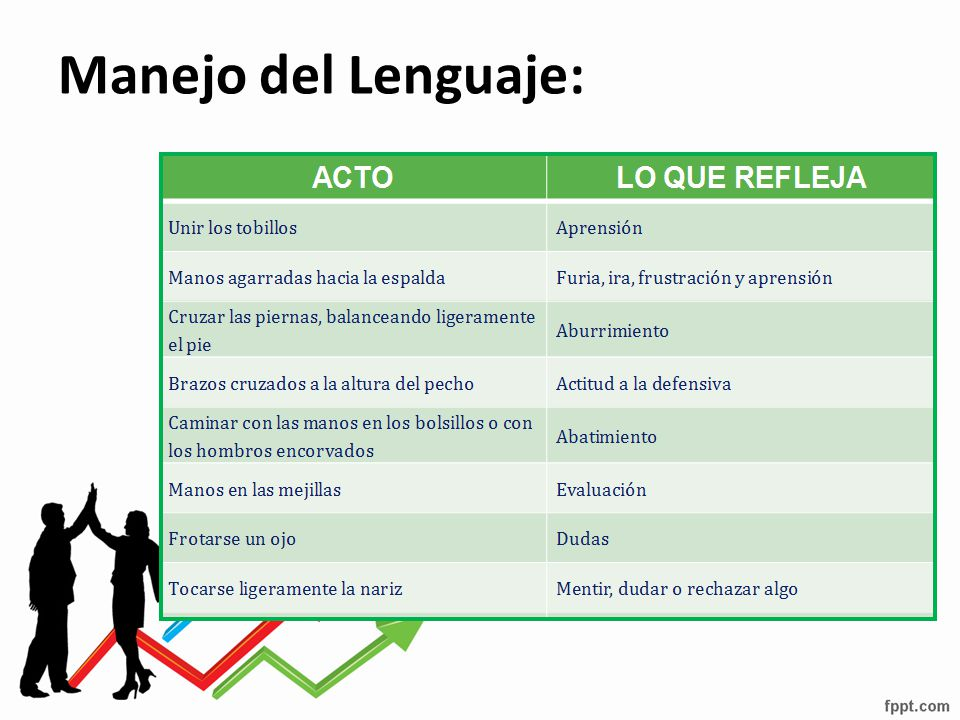 Manejo del Lenguaje: