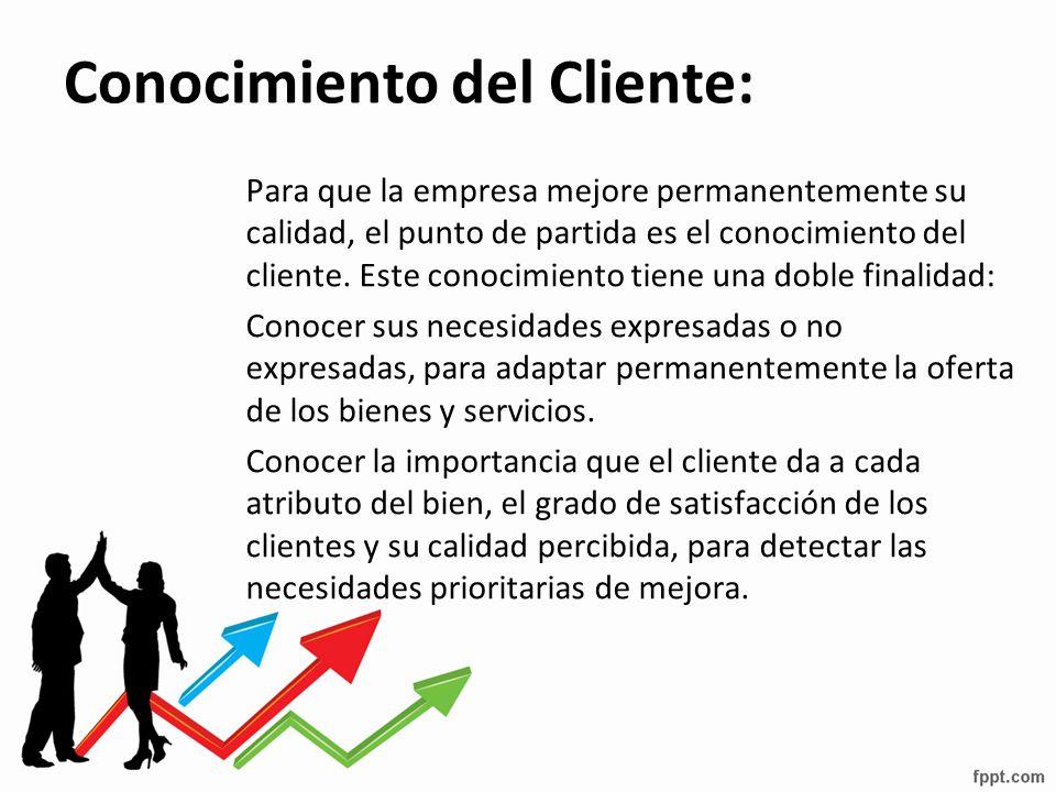 Conocimiento del Cliente: