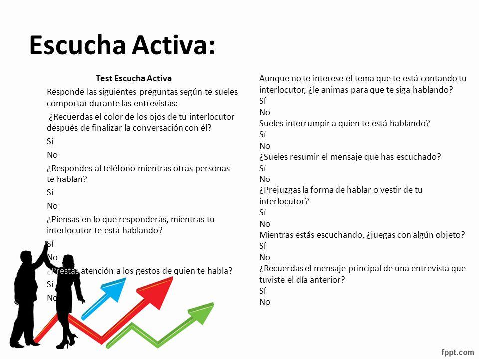 Escucha Activa: