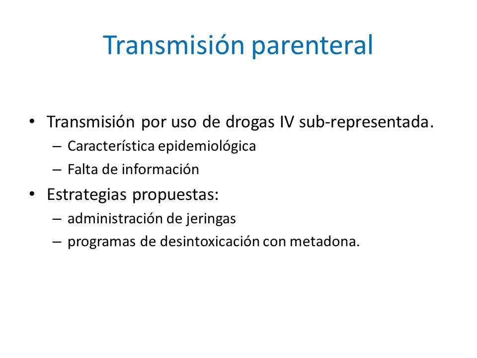 Transmisión parenteral