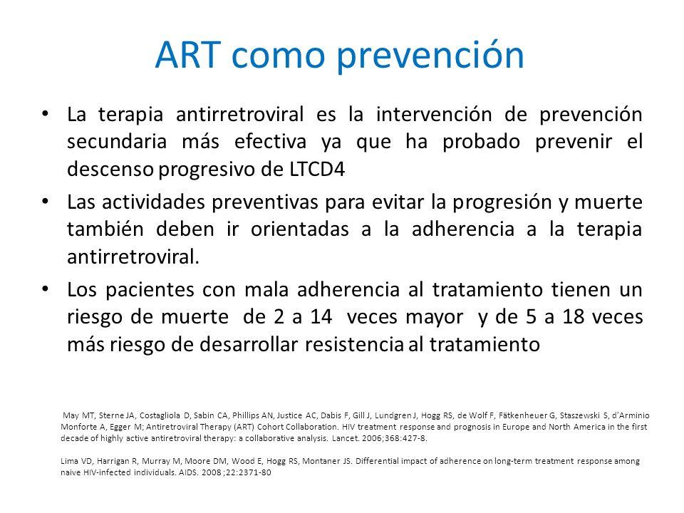 ART como prevención