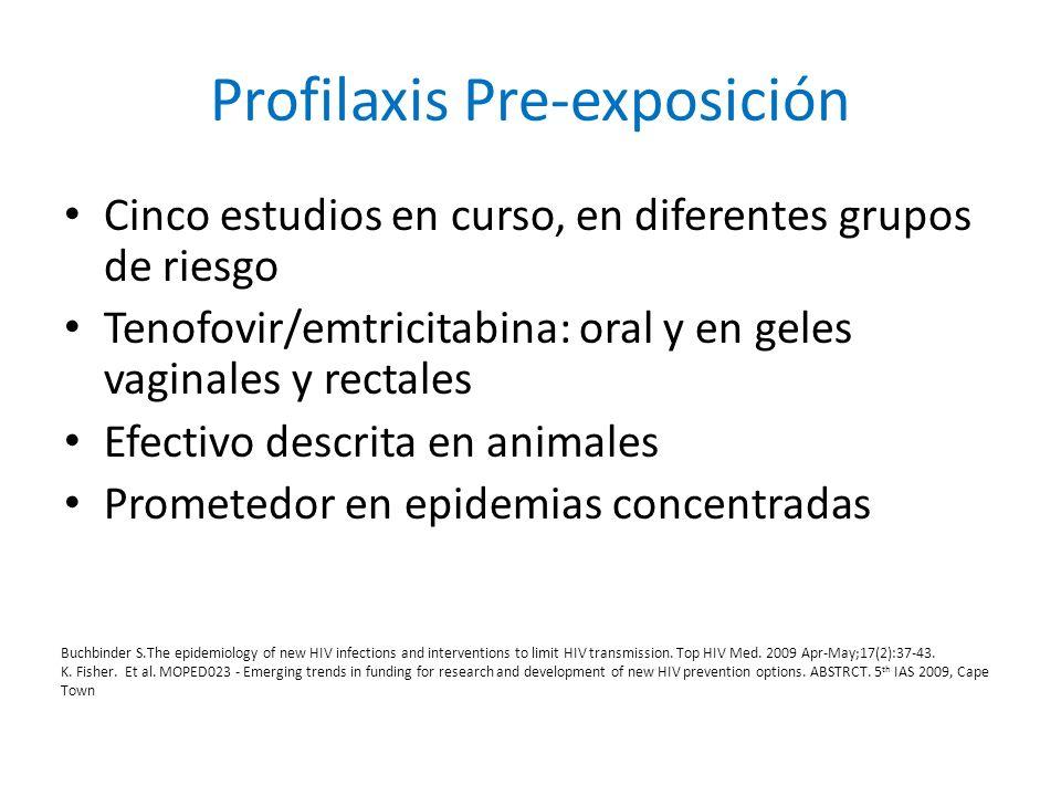 Profilaxis Pre-exposición
