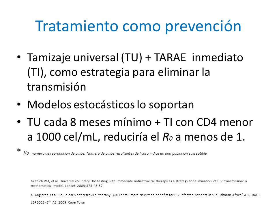Tratamiento como prevención
