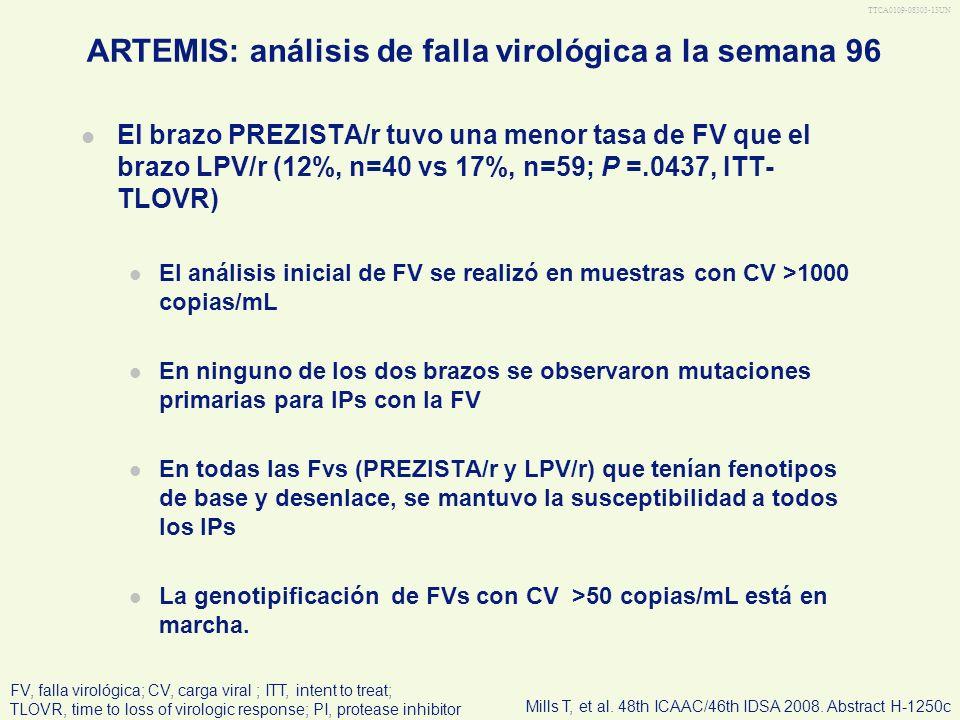 ARTEMIS: análisis de falla virológica a la semana 96