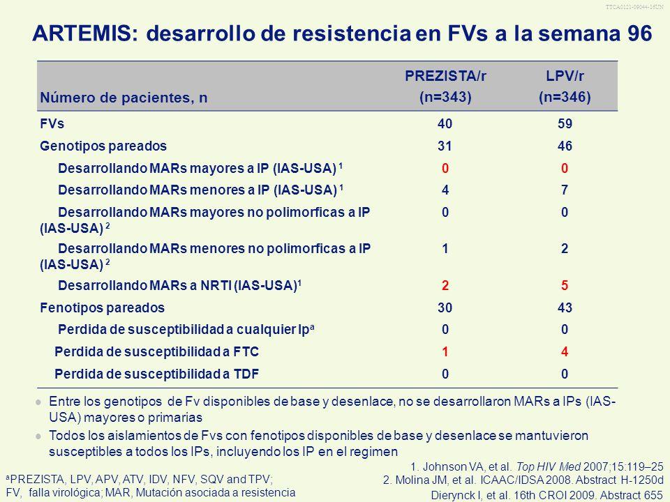 ARTEMIS: desarrollo de resistencia en FVs a la semana 96