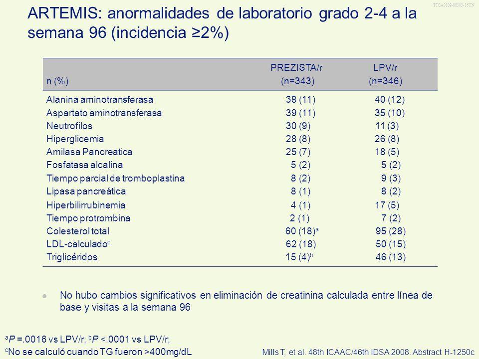 ARTEMIS: anormalidades de laboratorio grado 2-4 a la semana 96 (incidencia ≥2%)