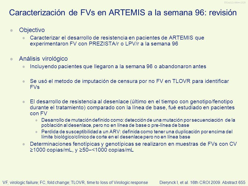 Caracterización de FVs en ARTEMIS a la semana 96: revisión