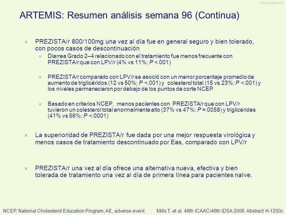ARTEMIS: Resumen análisis semana 96 (Continua)