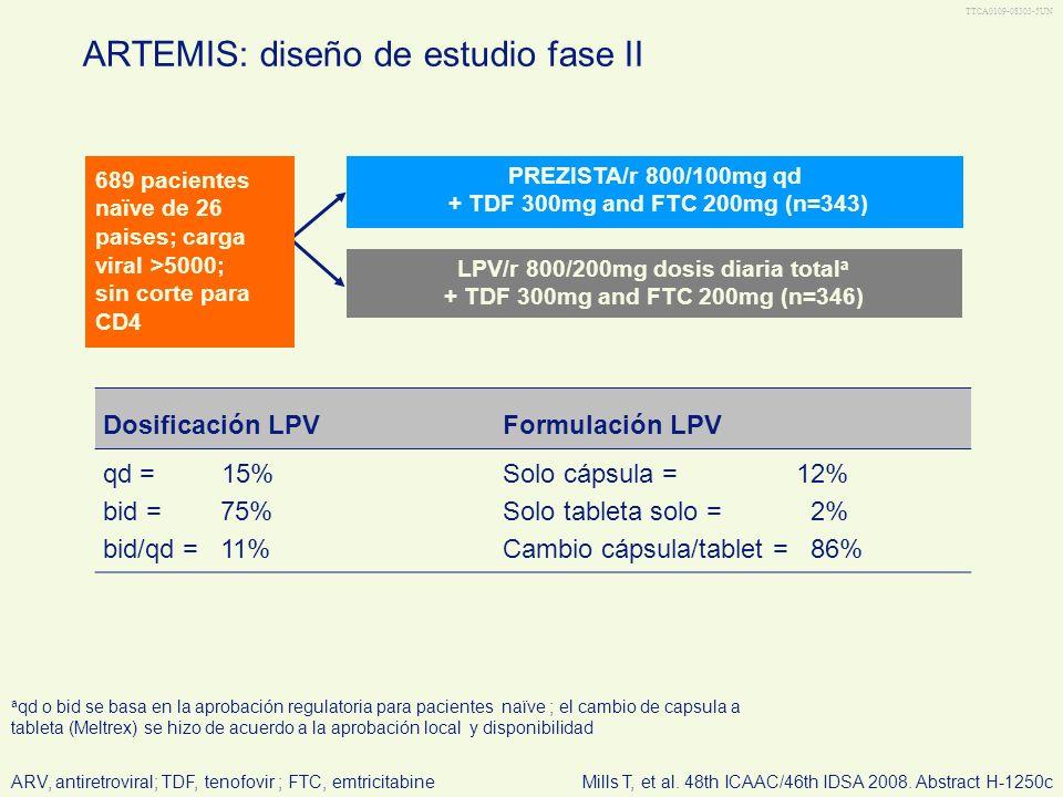 ARTEMIS: diseño de estudio fase II