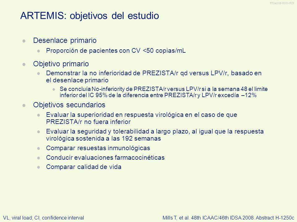 ARTEMIS: objetivos del estudio