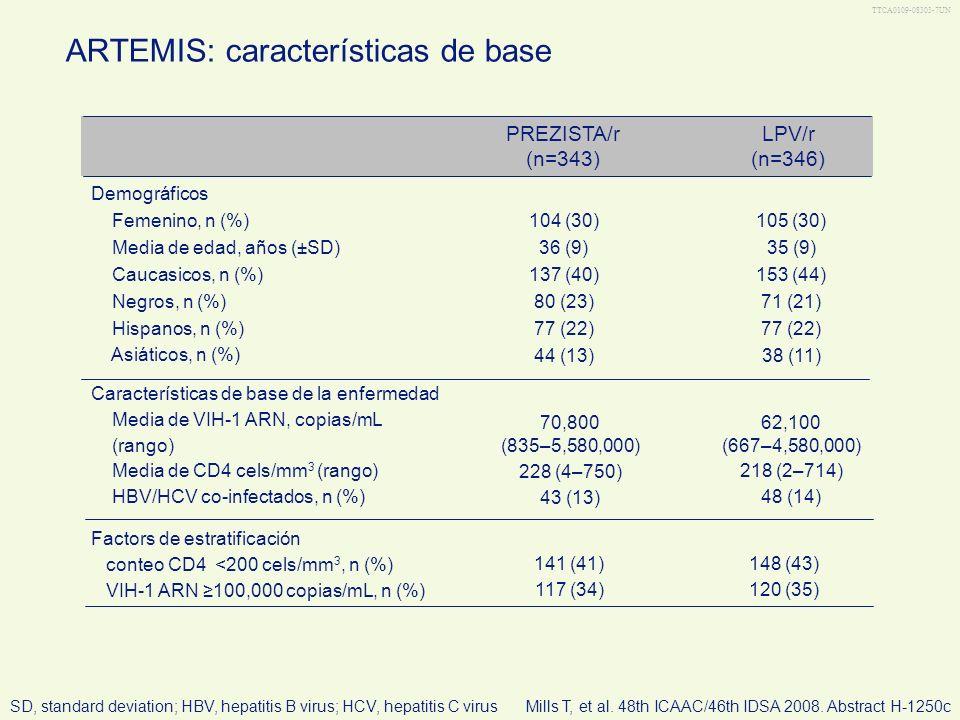ARTEMIS: características de base