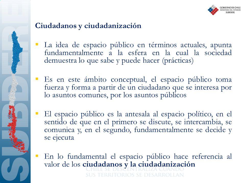 Ciudadanos y ciudadanización