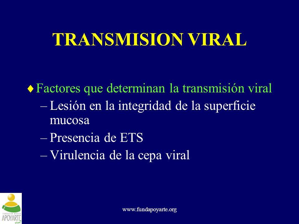 TRANSMISION VIRAL Factores que determinan la transmisión viral
