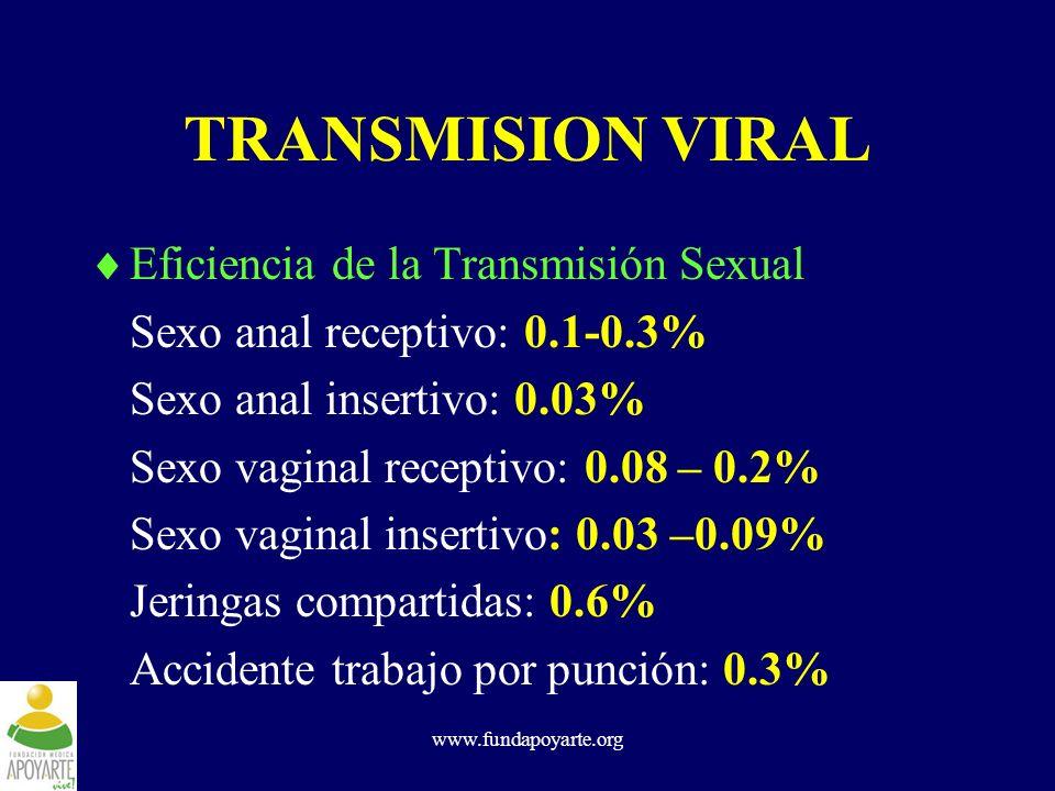 TRANSMISION VIRAL Eficiencia de la Transmisión Sexual