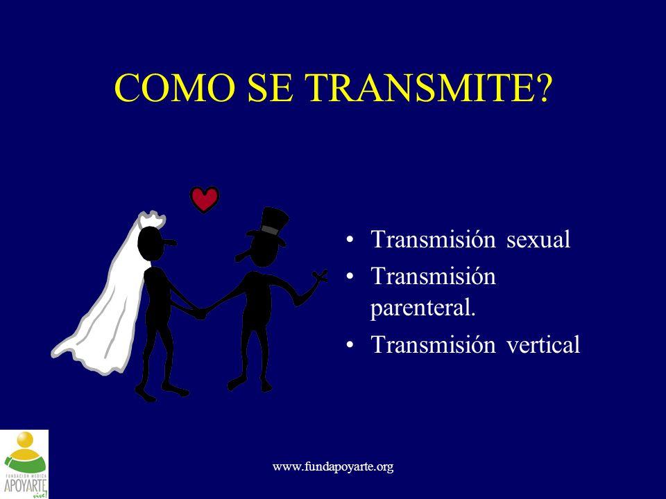 COMO SE TRANSMITE Transmisión sexual Transmisión parenteral.