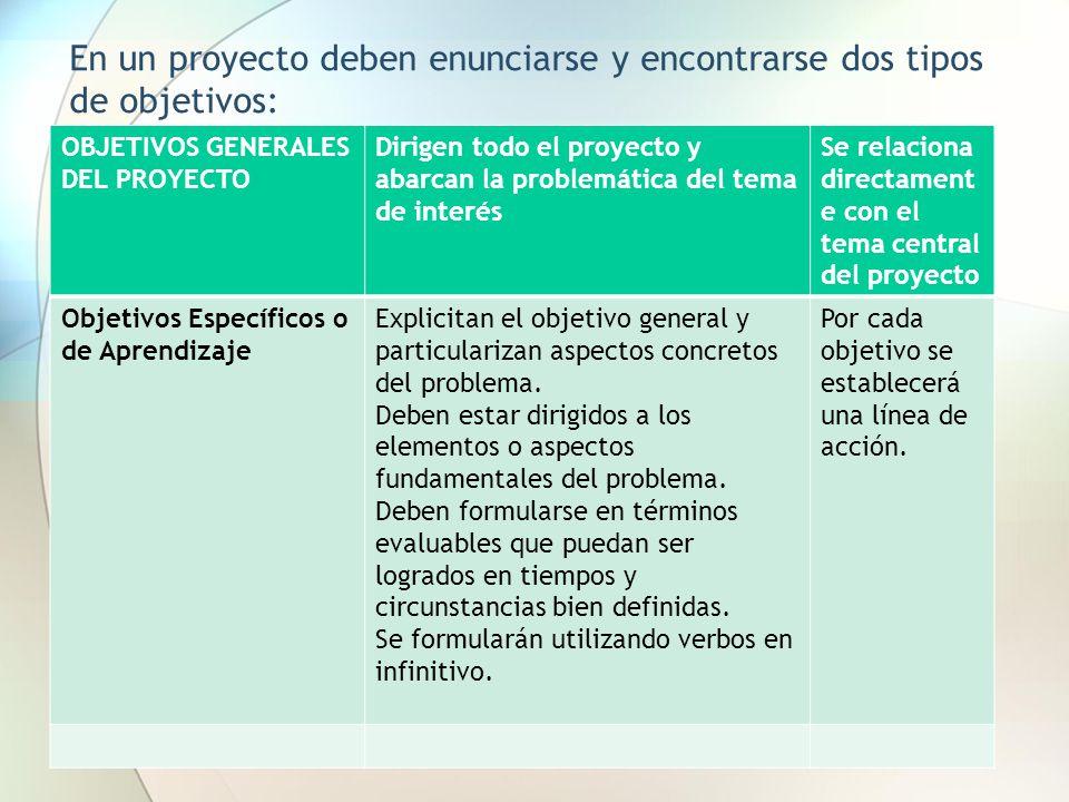 En un proyecto deben enunciarse y encontrarse dos tipos de objetivos: