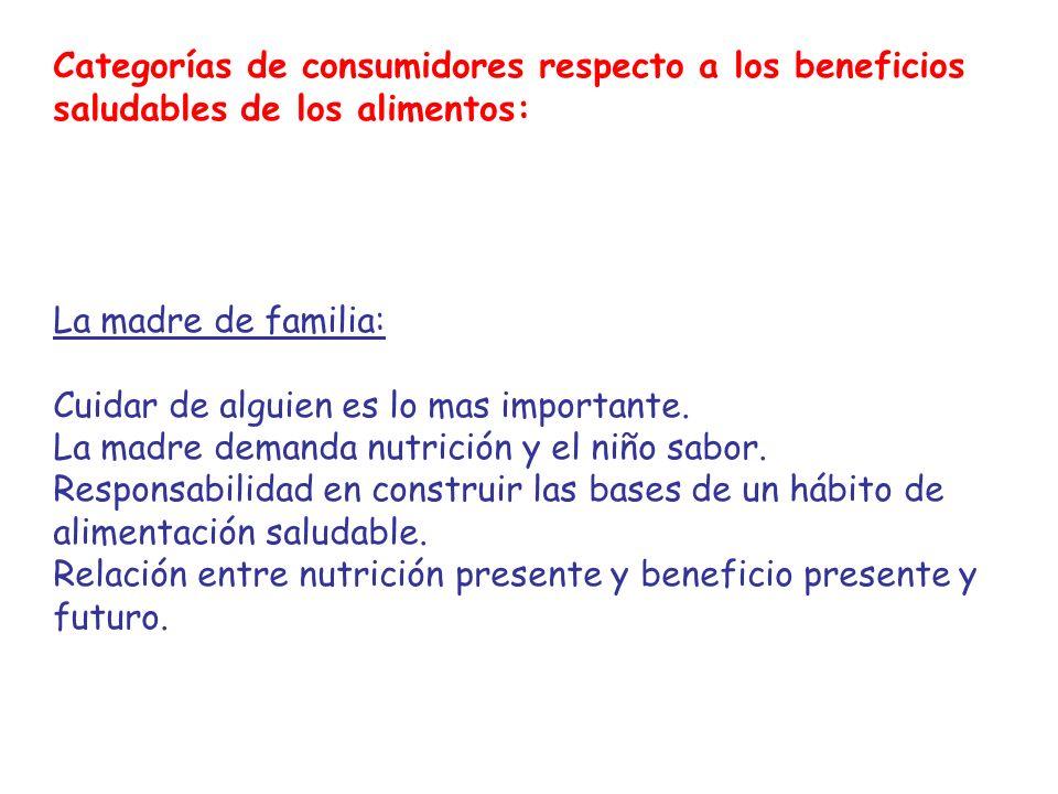Categorías de consumidores respecto a los beneficios saludables de los alimentos: La madre de familia: Cuidar de alguien es lo mas importante.
