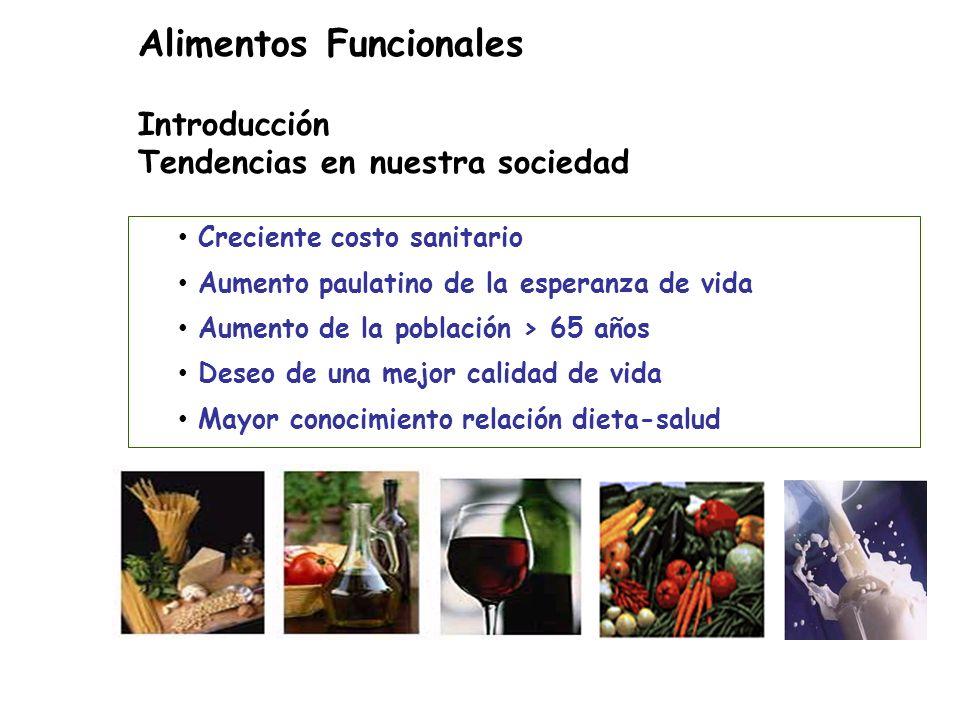 Alimentos Funcionales Introducción Tendencias en nuestra sociedad