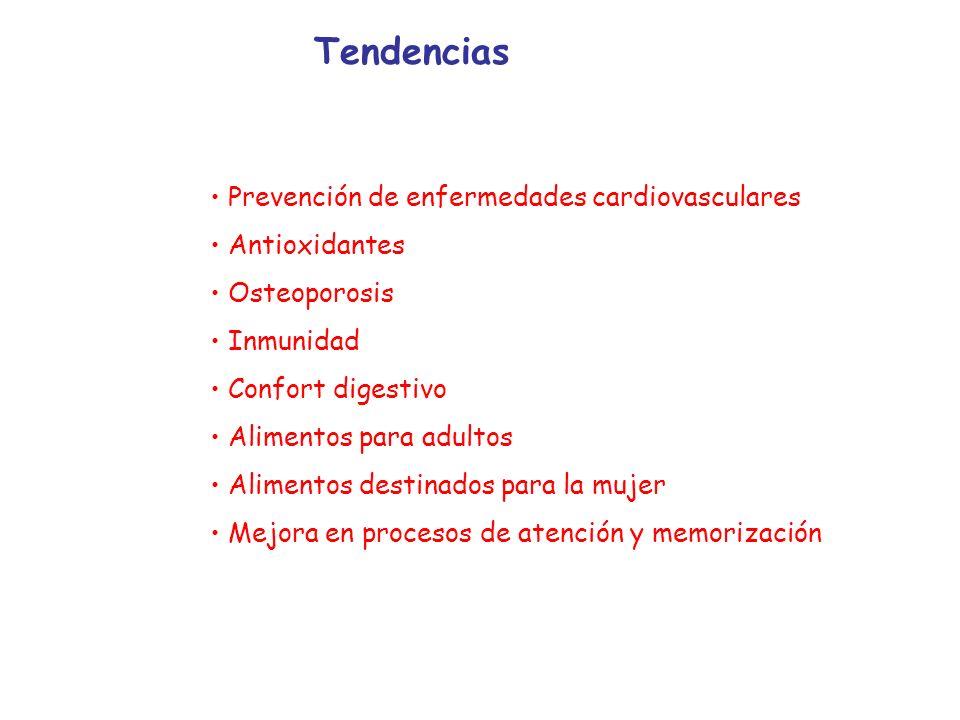 Tendencias Prevención de enfermedades cardiovasculares Antioxidantes