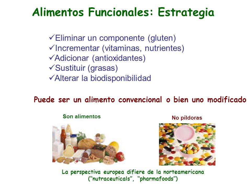 Alimentos Funcionales: Estrategia