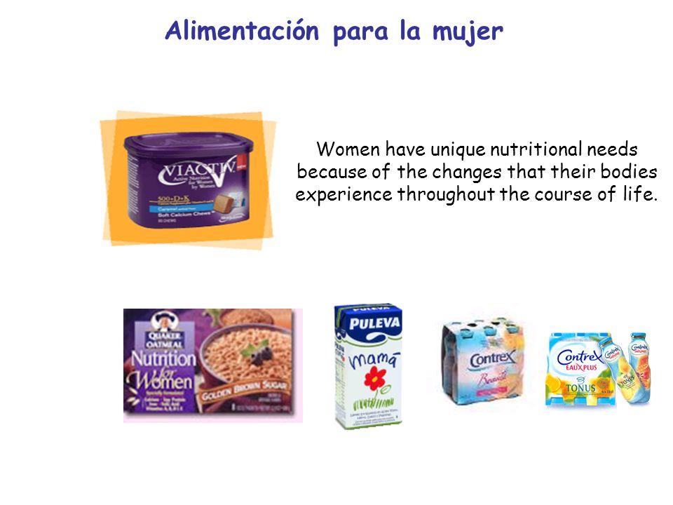 Alimentación para la mujer