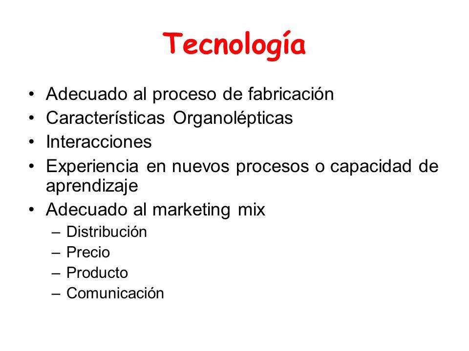 Tecnología Adecuado al proceso de fabricación