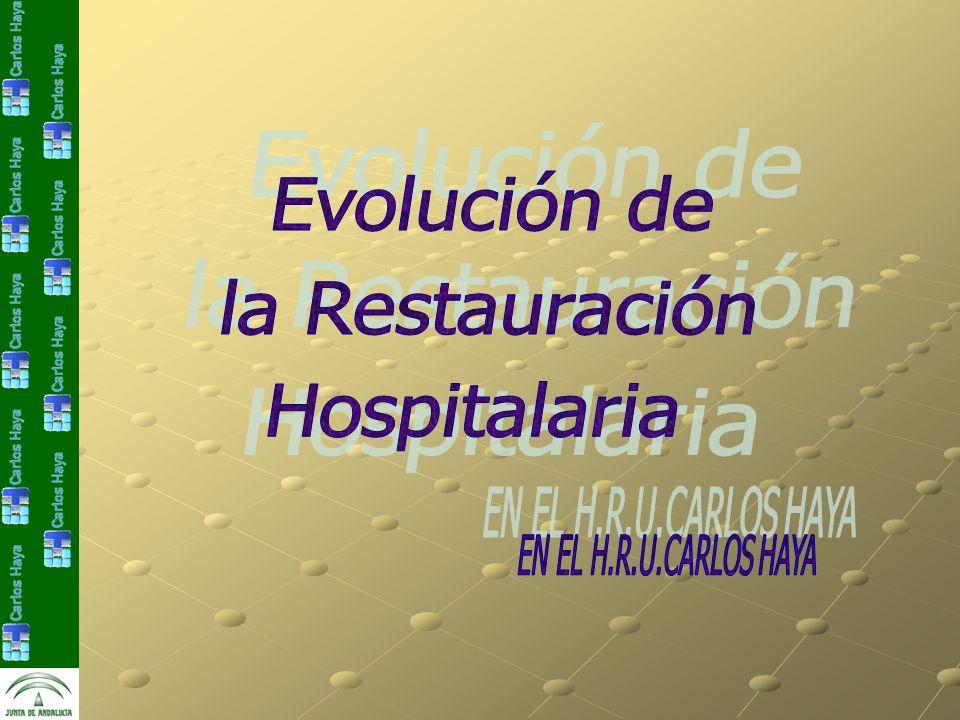 Evolución de la Restauración Hospitalaria EN EL H.R.U.CARLOS HAYA