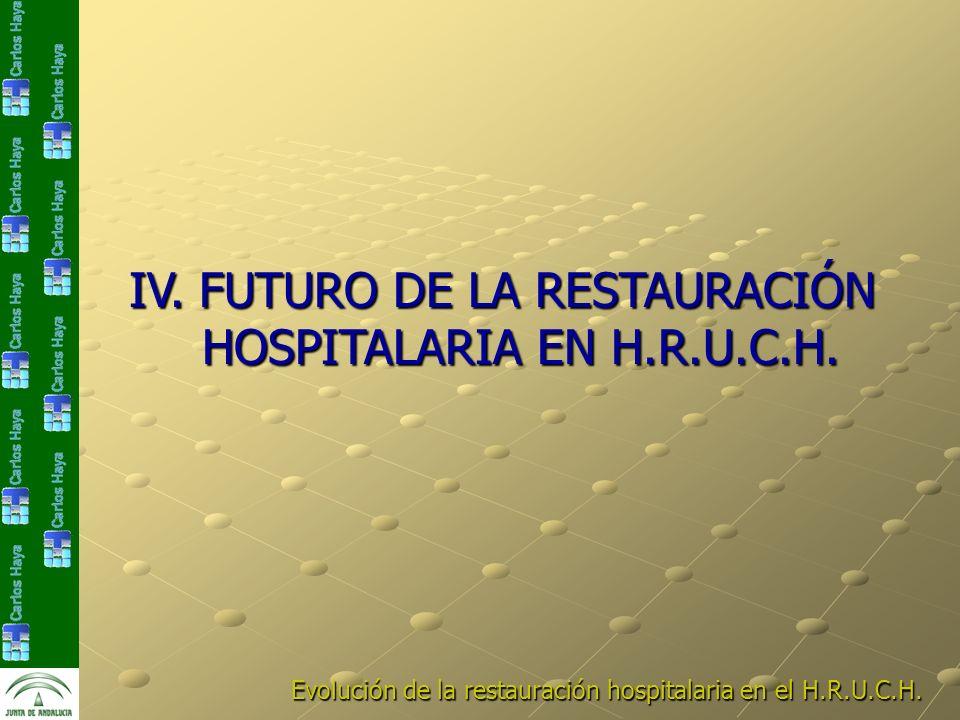 Evolución de la restauración hospitalaria en el H.R.U.C.H.