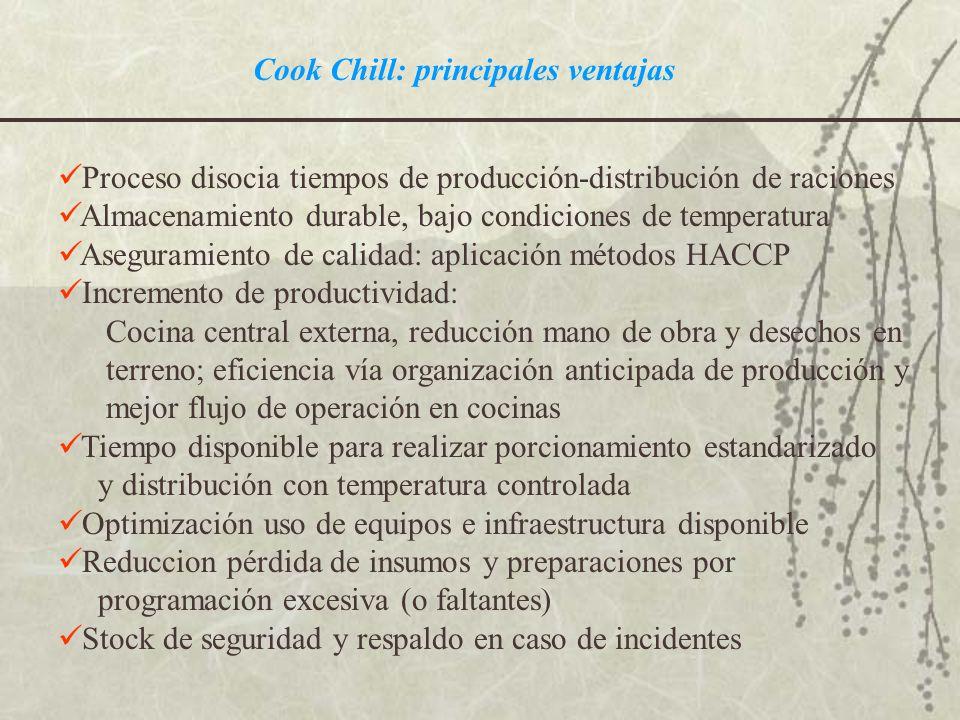 Cook Chill: principales ventajas