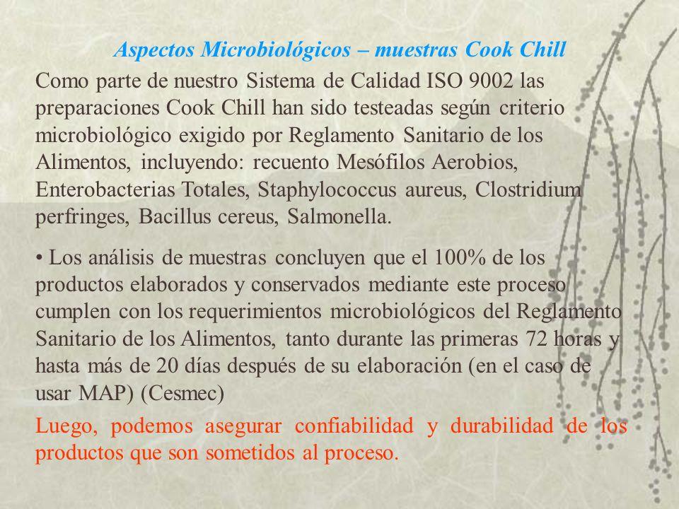 Aspectos Microbiológicos – muestras Cook Chill