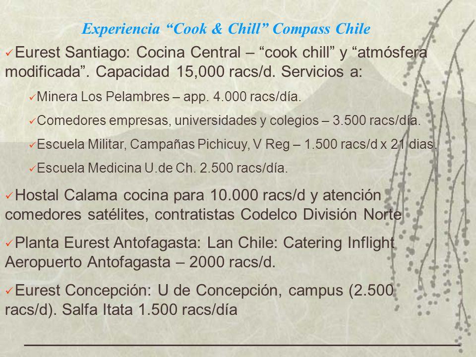 Experiencia Cook & Chill Compass Chile