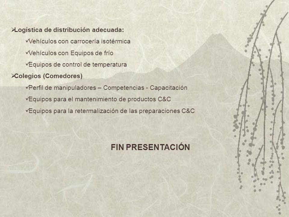 FIN PRESENTACIÓN Logística de distribución adecuada: