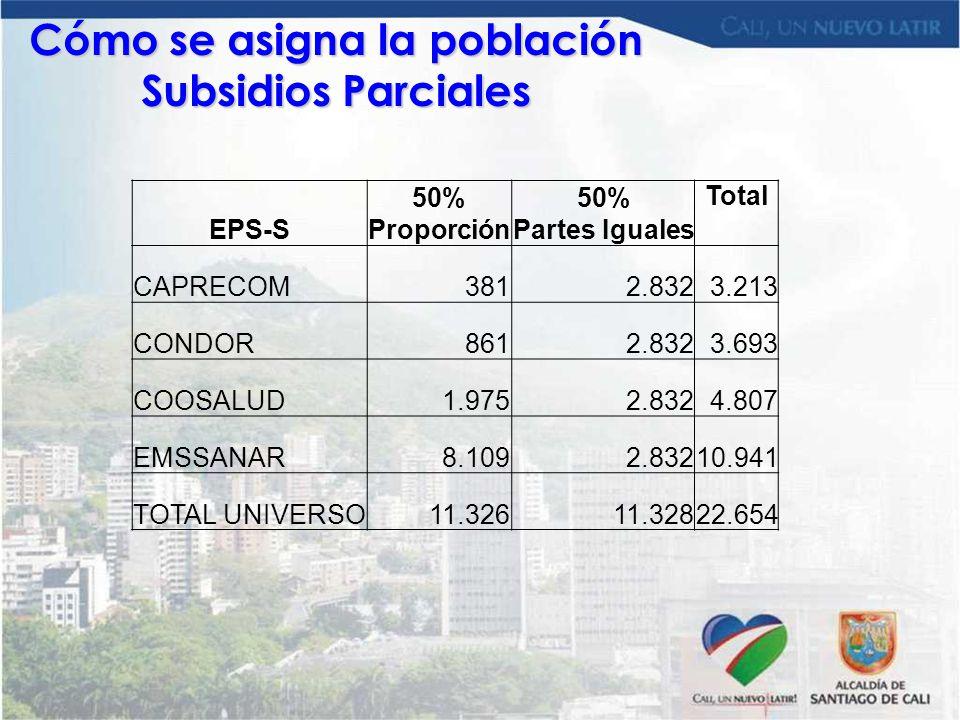 Cómo se asigna la población Subsidios Parciales