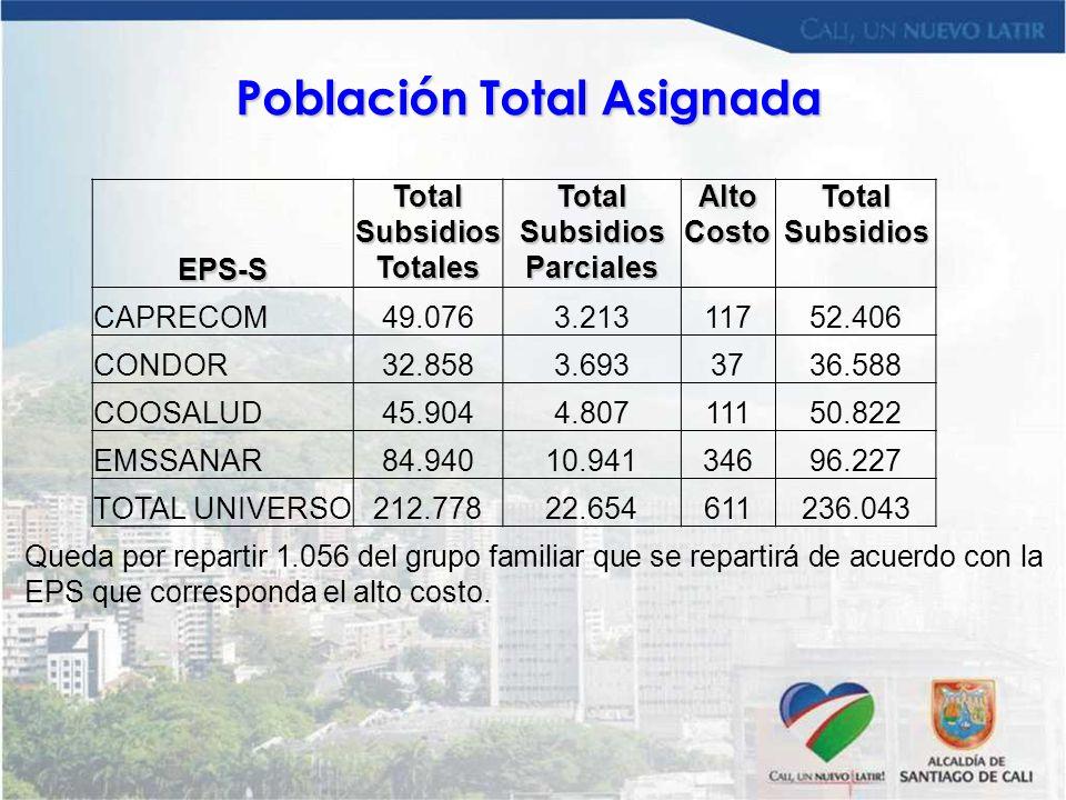 Población Total Asignada