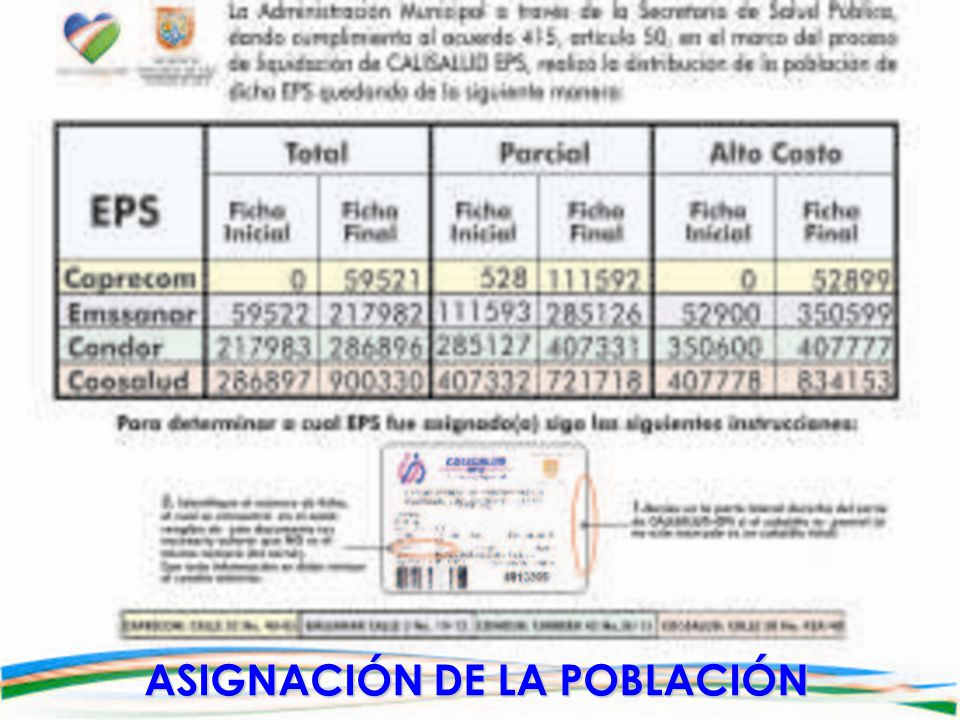 ASIGNACIÓN DE LA POBLACIÓN