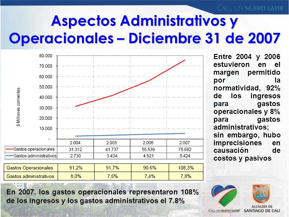 Aspectos Administrativos y Operacionales – Diciembre 31 de 2007