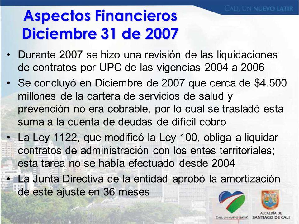 Aspectos Financieros Diciembre 31 de 2007