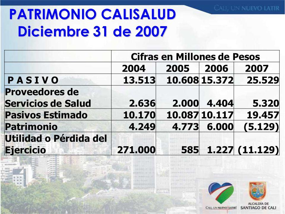 PATRIMONIO CALISALUD Diciembre 31 de 2007