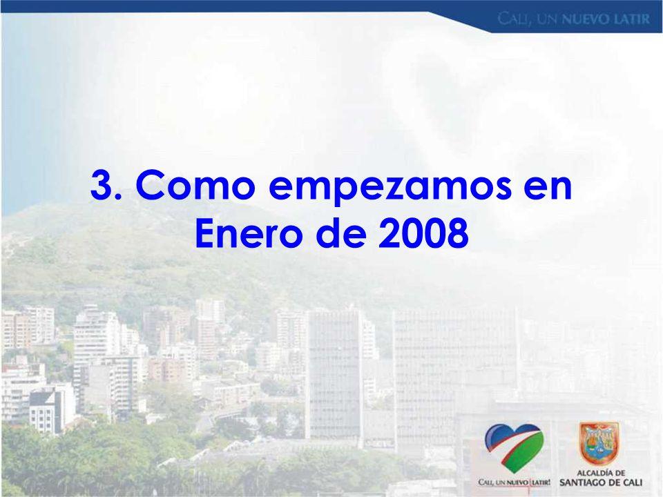 3. Como empezamos en Enero de 2008