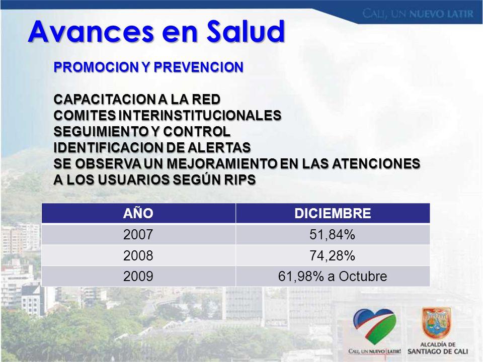 Avances en Salud PROMOCION Y PREVENCION CAPACITACION A LA RED