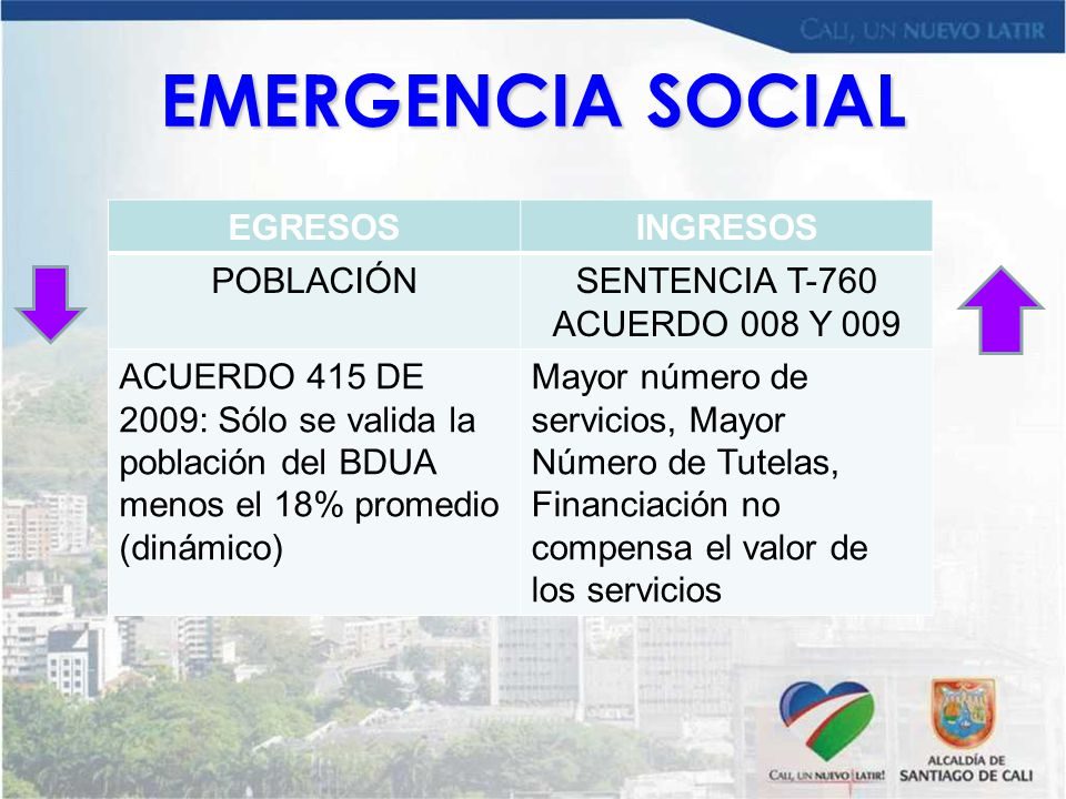 EMERGENCIA SOCIAL EGRESOS INGRESOS POBLACIÓN SENTENCIA T-760