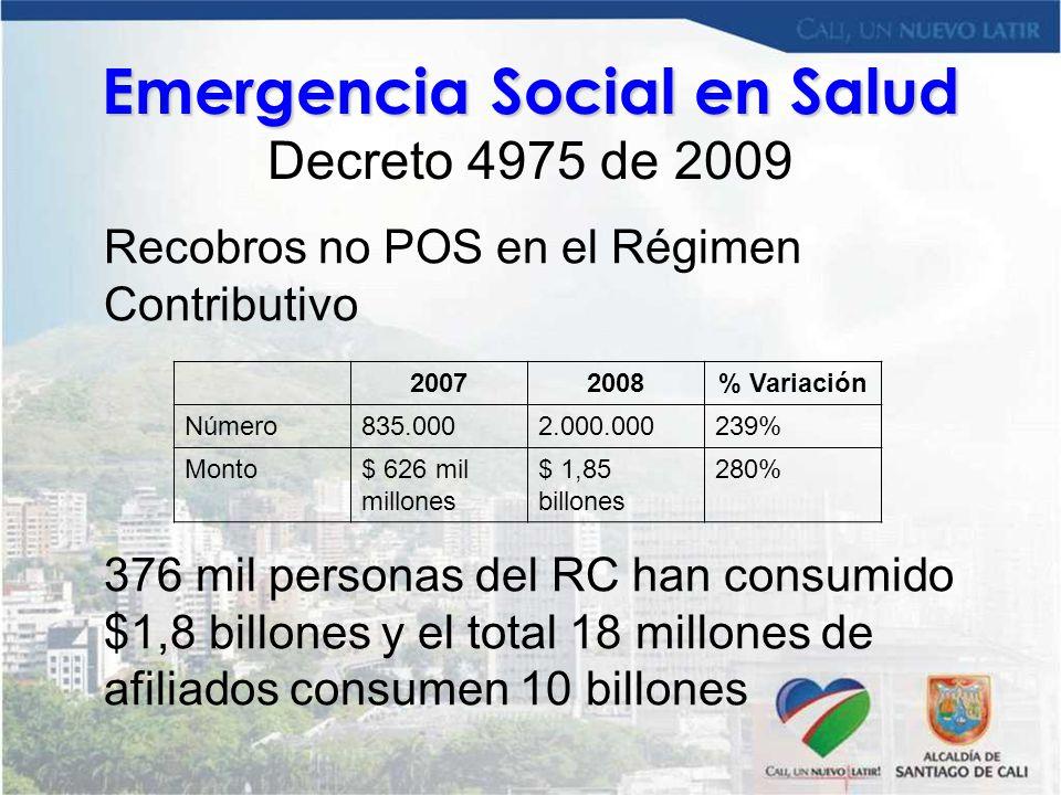 Emergencia Social en Salud Decreto 4975 de 2009