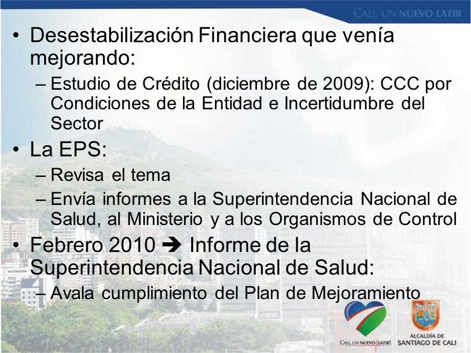 Desestabilización Financiera que venía mejorando: