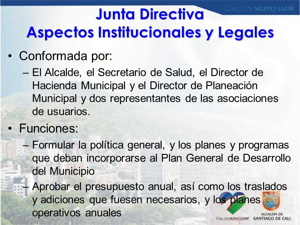 Junta Directiva Aspectos Institucionales y Legales