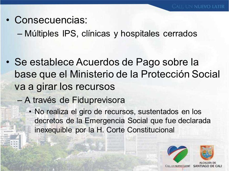 Consecuencias: Múltiples IPS, clínicas y hospitales cerrados.