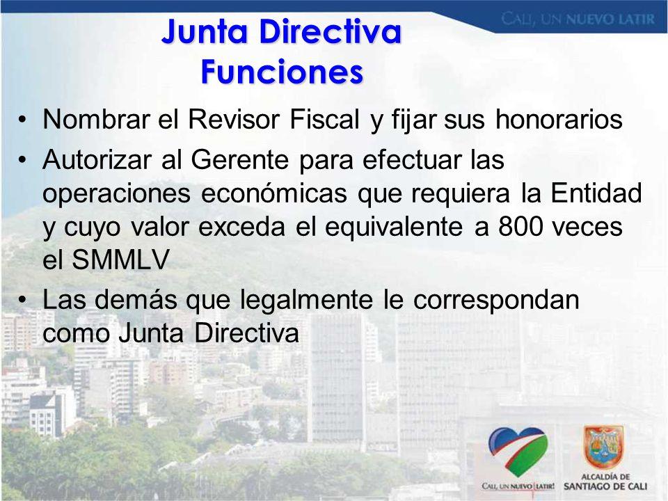 Junta Directiva Funciones